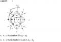 电场叠加遵循平行四边形定则,那么电势呢?